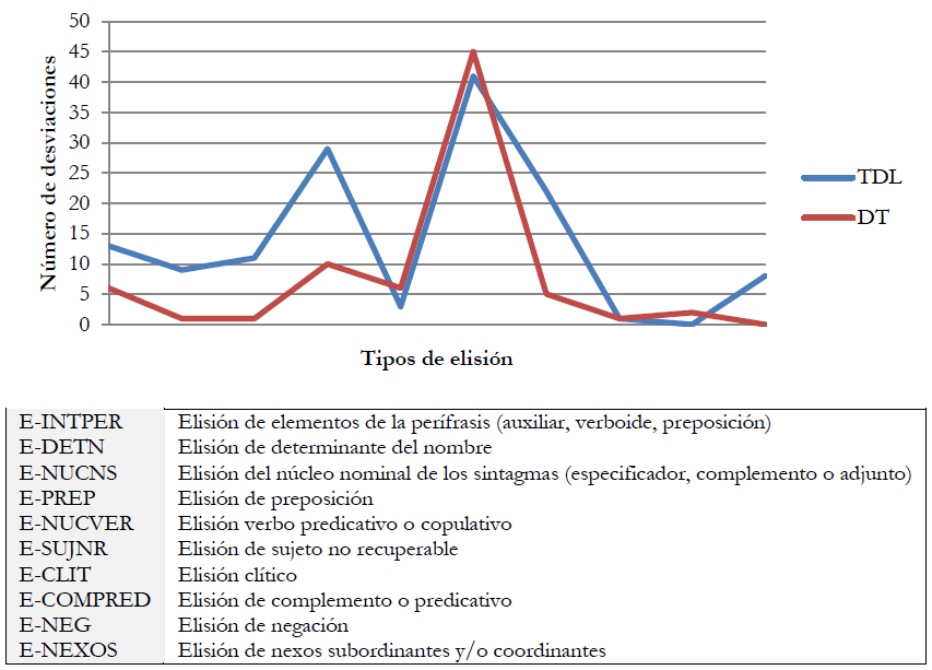 0718-0934-signos-53-104-619-gch2.png