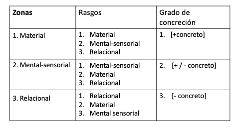 0718-0934-signos-54-105-214-gch3.png